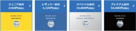 岡山リベッツファンクラブ「岡山リベッツサポーター」開設のお知らせ